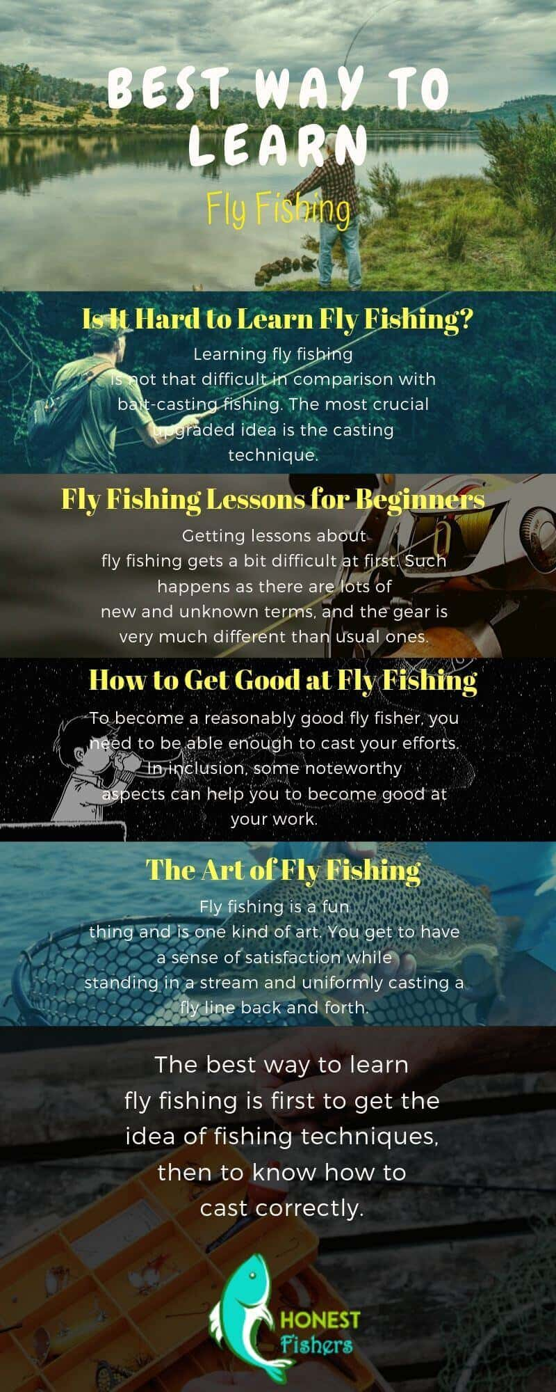 Best Way to Learn Fly Fishing Infographic