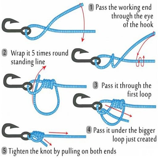 How to tie fly to tippet?